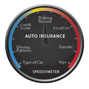 California Traffic Tickets Affect Your Auto Insurance Premiums